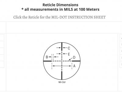 Sightron 10-50×60 SIII LR 30mm Riflescope Mildot Milrad ZS Code 25175