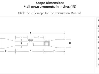 Sightron S-Tac 4-20×50 Z/Stop FFP Illum Mil-Hash Code SI-26016