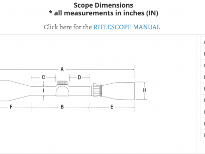 Sightron 4-12×40 SIH Field Target Series Riflescope with AO Mil-Dot Reticle Code SI-31018
