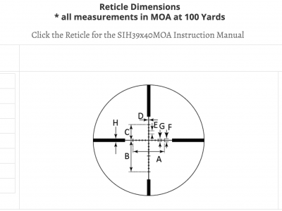 Sightron SI-Hunter Series 3-9×40 with MOA-20 reticle Code SI-31020